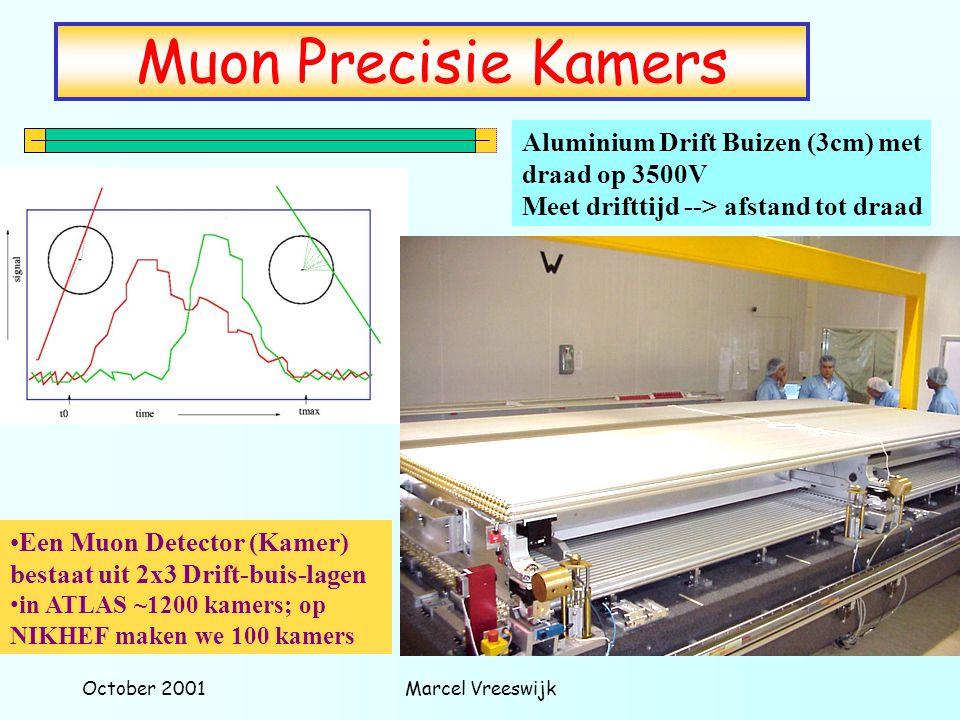 Muon Precisie Kamers Aluminium Drift Buizen (3cm) met draad op 3500V
