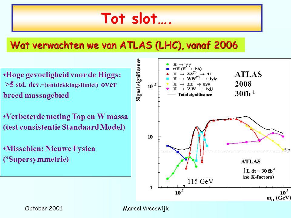 Tot slot…. Wat verwachten we van ATLAS (LHC), vanaf 2006