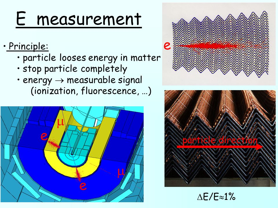 E measurement e e  Principle: particle looses energy in matter