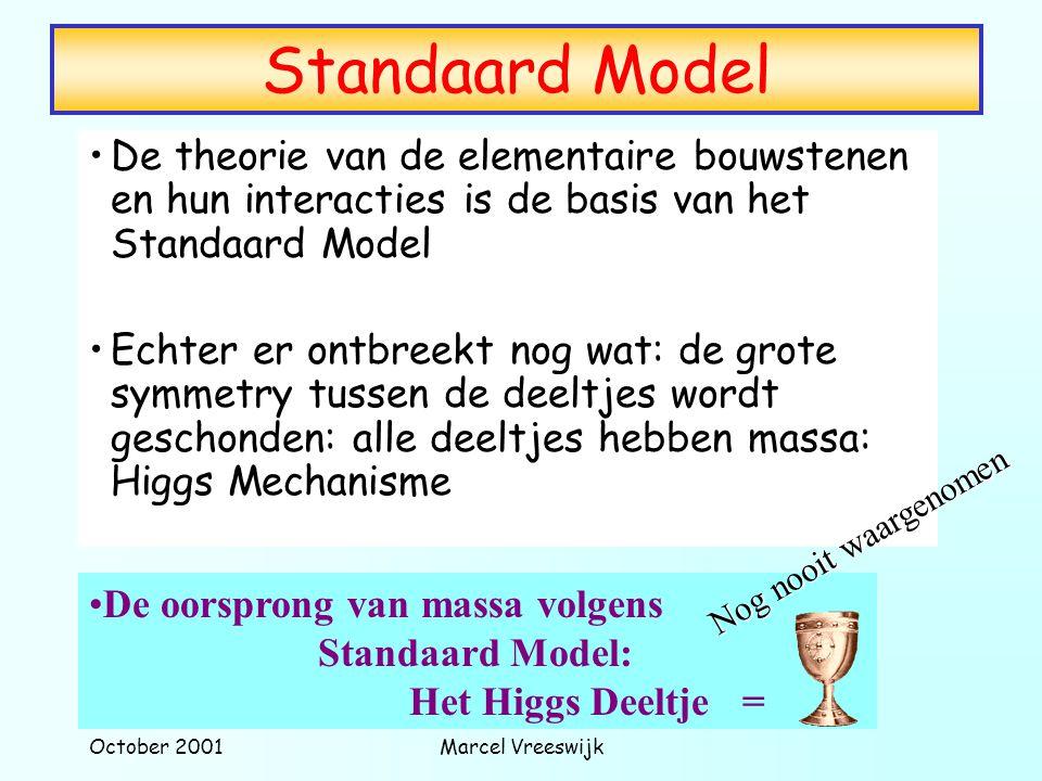 Standaard Model De theorie van de elementaire bouwstenen en hun interacties is de basis van het Standaard Model.