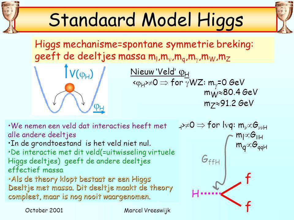 Standaard Model Higgs f