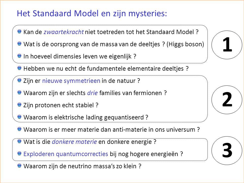 1 2 3 Het Standaard Model en zijn mysteries: