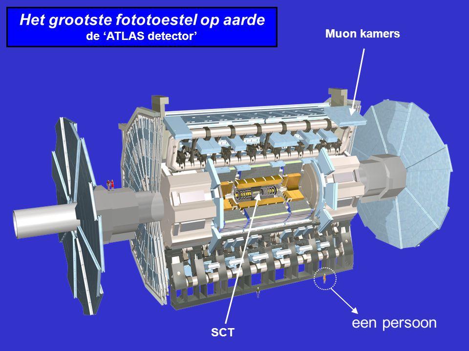 Het grootste fototoestel op aarde de 'ATLAS detector'