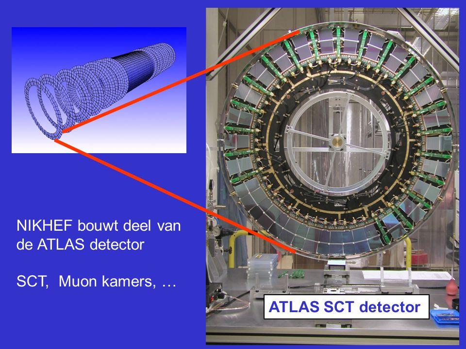 NIKHEF bouwt deel van de ATLAS detector SCT, Muon kamers, …