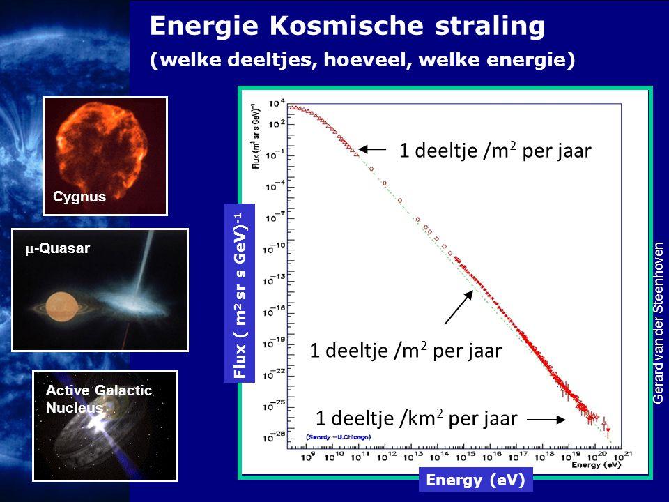 Energie Kosmische straling (welke deeltjes, hoeveel, welke energie)