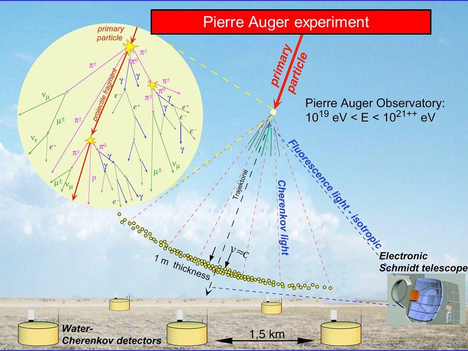 Pierre Auger experiment