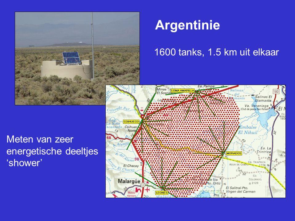 Argentinie 1600 tanks, 1.5 km uit elkaar