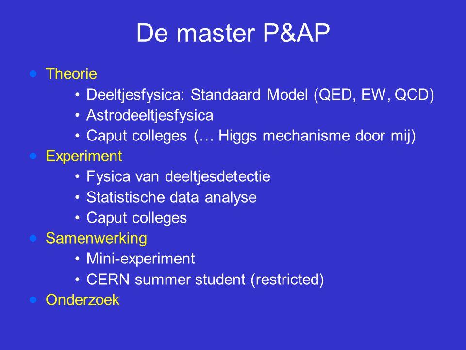 De master P&AP Theorie Deeltjesfysica: Standaard Model (QED, EW, QCD)