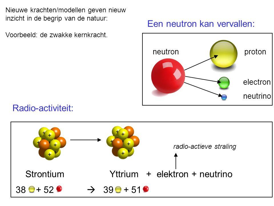 Een neutron kan vervallen: