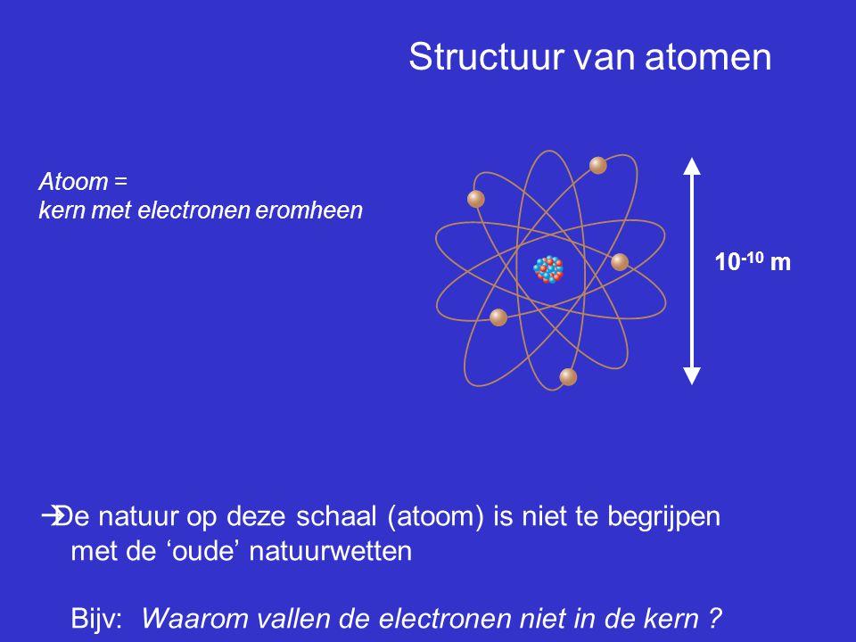 Structuur van atomen Atoom = kern met electronen eromheen. 10-10 m.