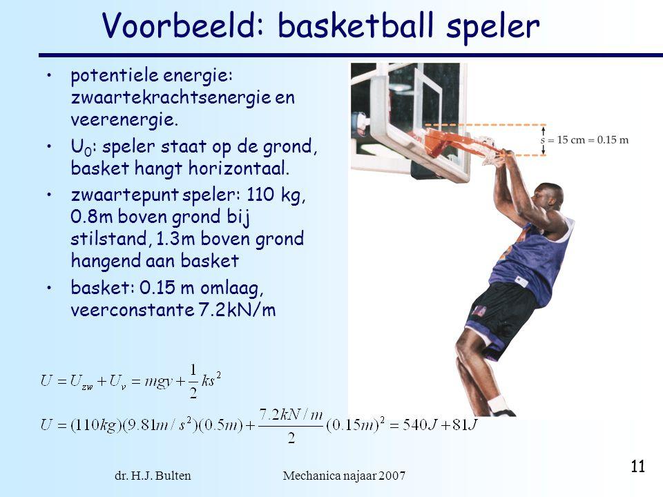 Voorbeeld: basketball speler