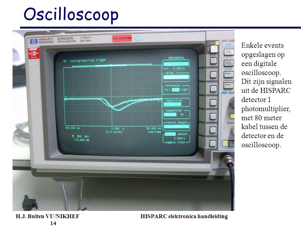 Oscilloscoop Enkele events opgeslagen op een digitale oscilloscoop.