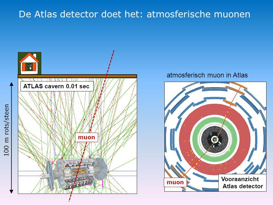De Atlas detector doet het: atmosferische muonen