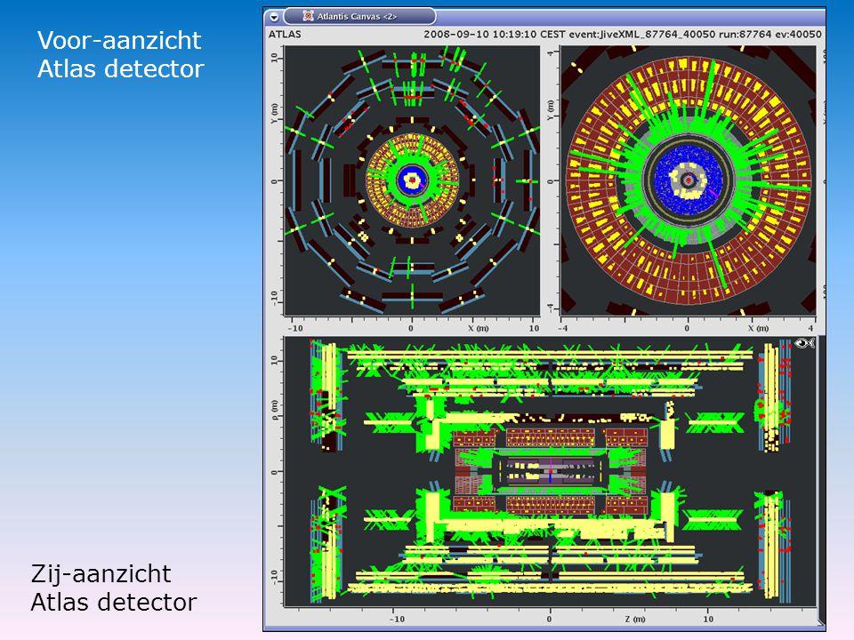 Voor-aanzicht Atlas detector