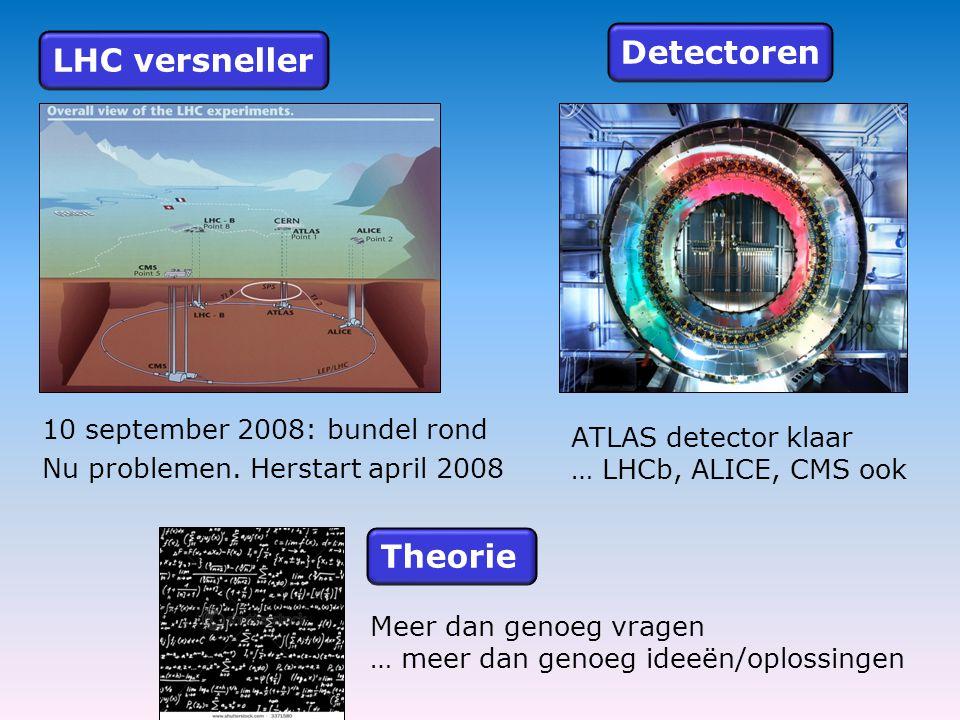 Detectoren LHC versneller Theorie 10 september 2008: bundel rond