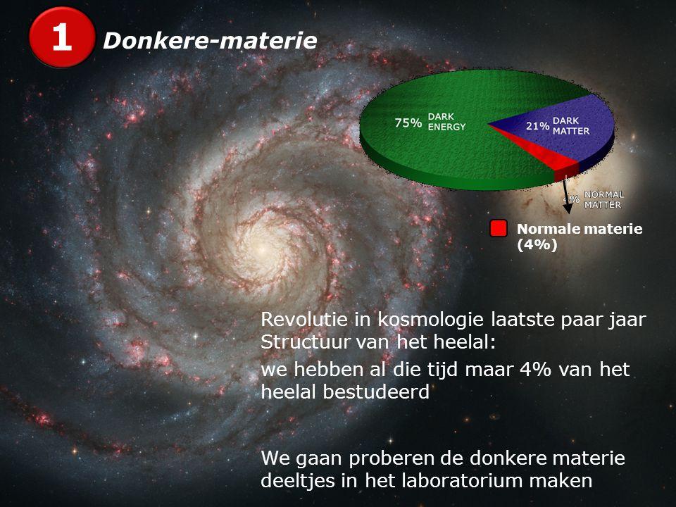 1 Donkere-materie. Normale materie (4%) Revolutie in kosmologie laatste paar jaar Structuur van het heelal: