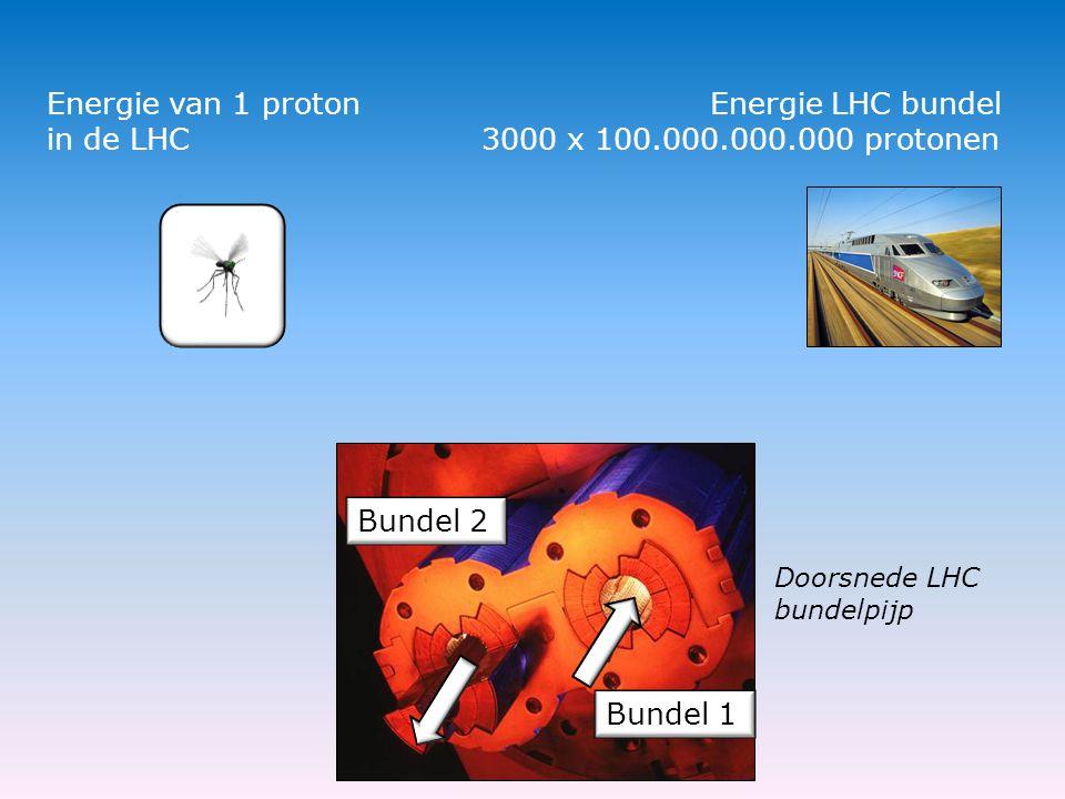 Energie van 1 proton in de LHC