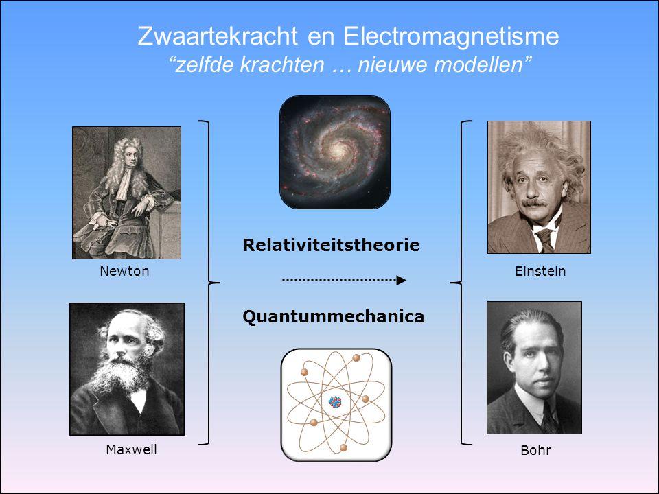 Zwaartekracht en Electromagnetisme zelfde krachten … nieuwe modellen