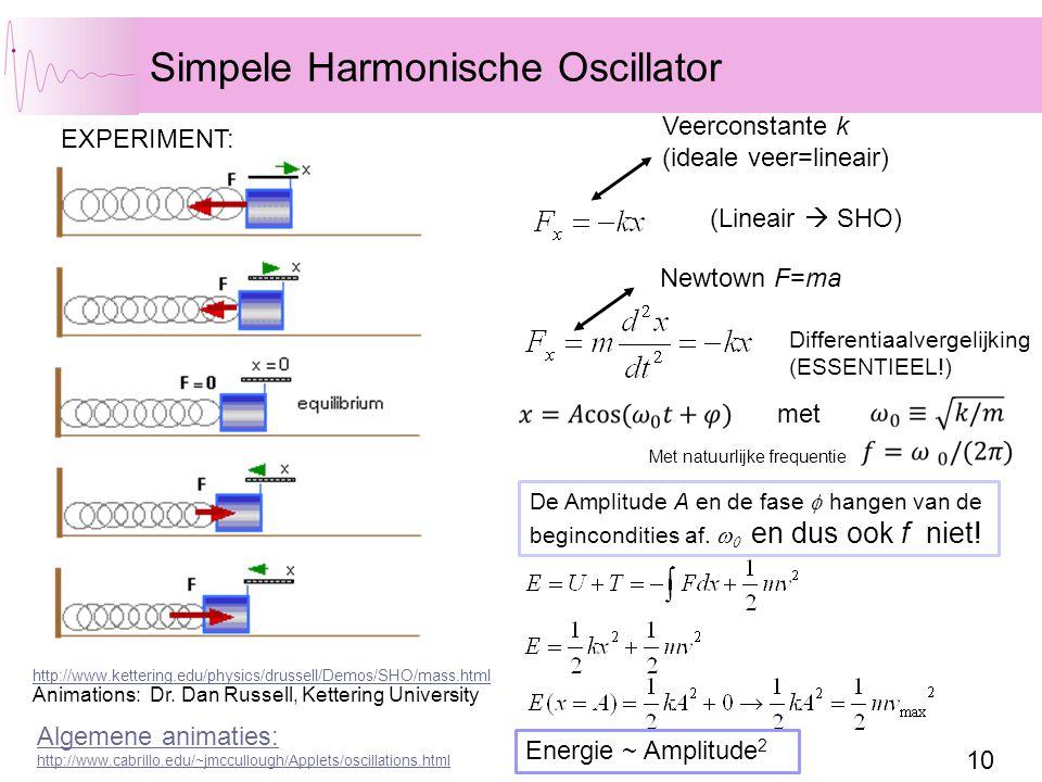 Simpele Harmonische Oscillator
