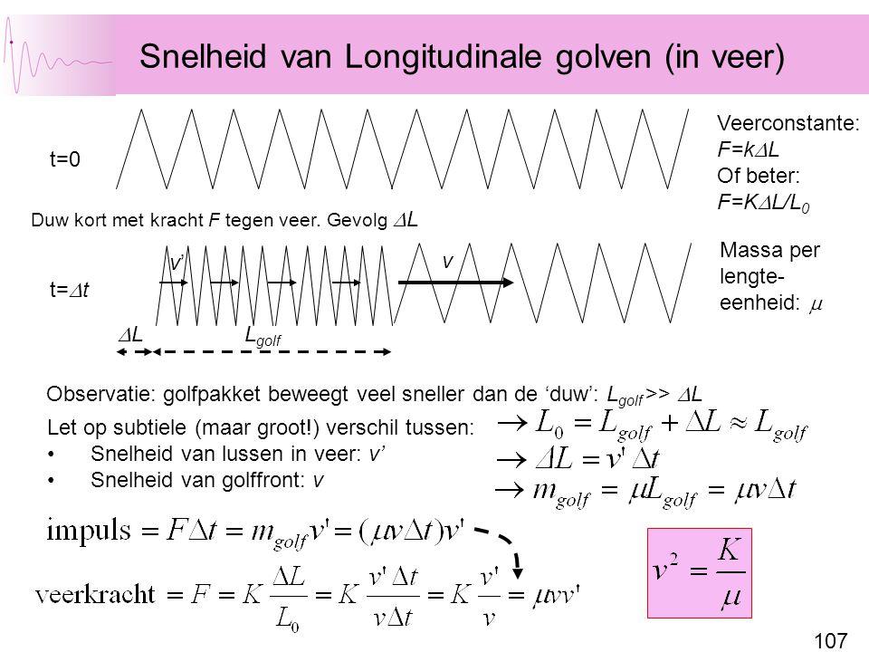 Snelheid van Longitudinale golven (in veer)
