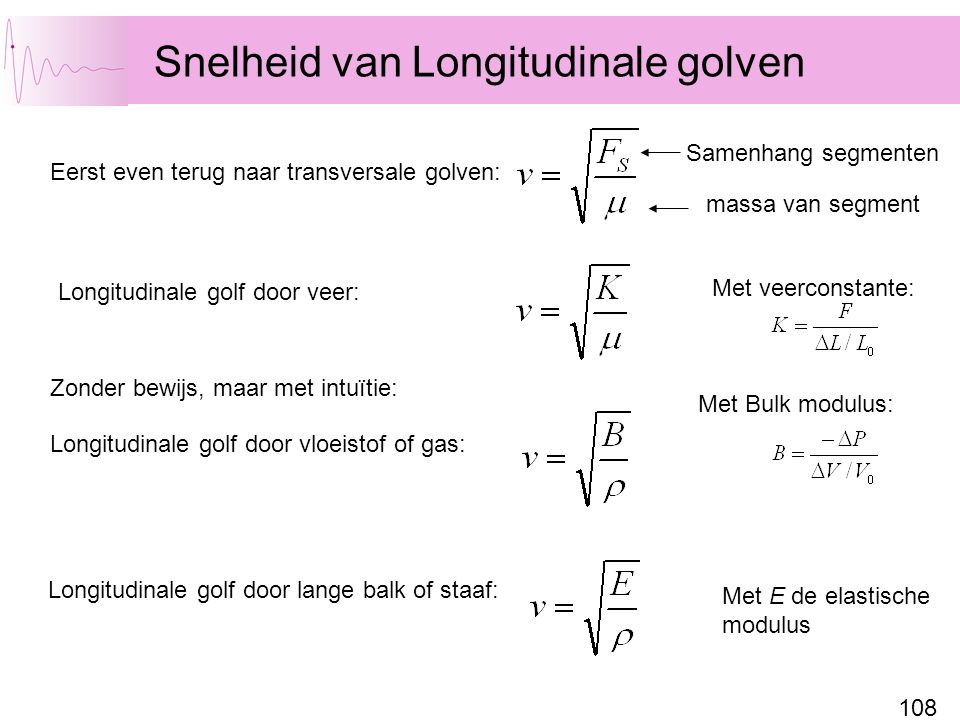Snelheid van Longitudinale golven