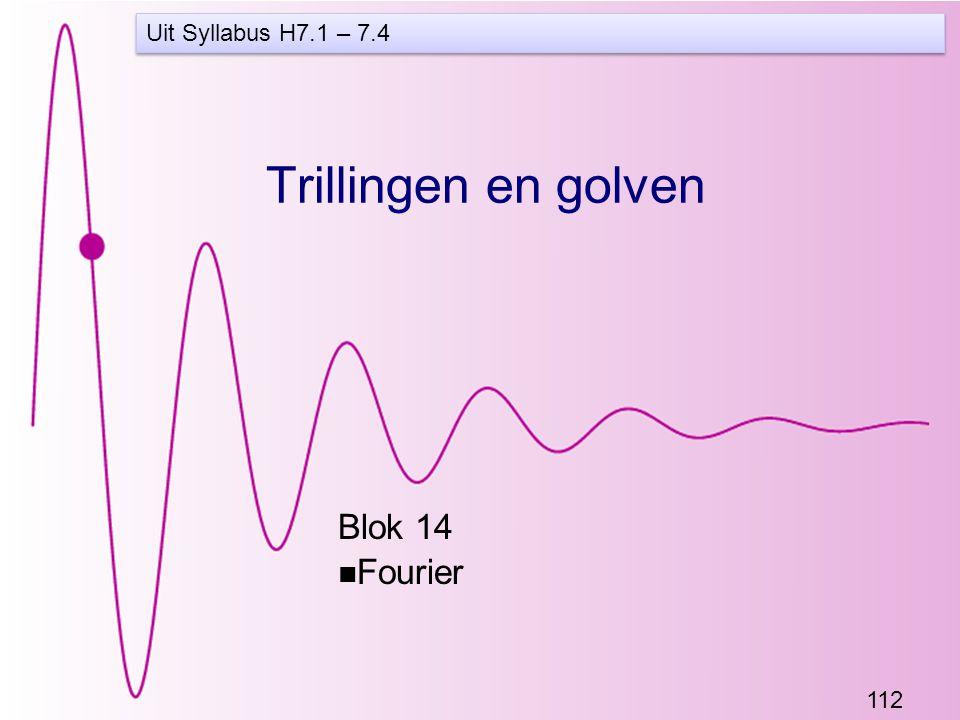 Trillingen en golven Blok 14 Fourier Uit Syllabus H7.1 – 7.4