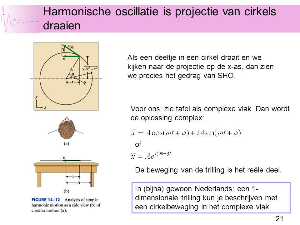 Harmonische oscillatie is projectie van cirkels draaien