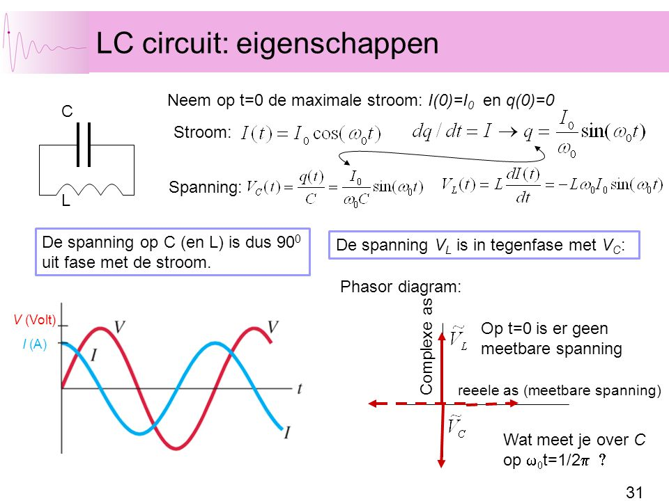 LC circuit: eigenschappen