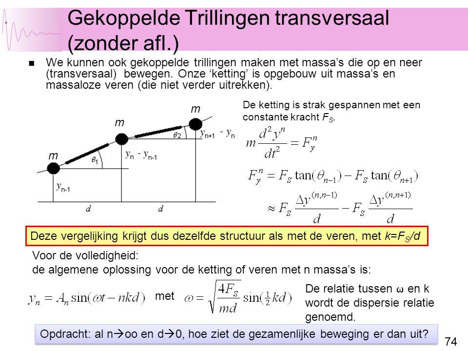 Gekoppelde Trillingen transversaal (zonder afl.)