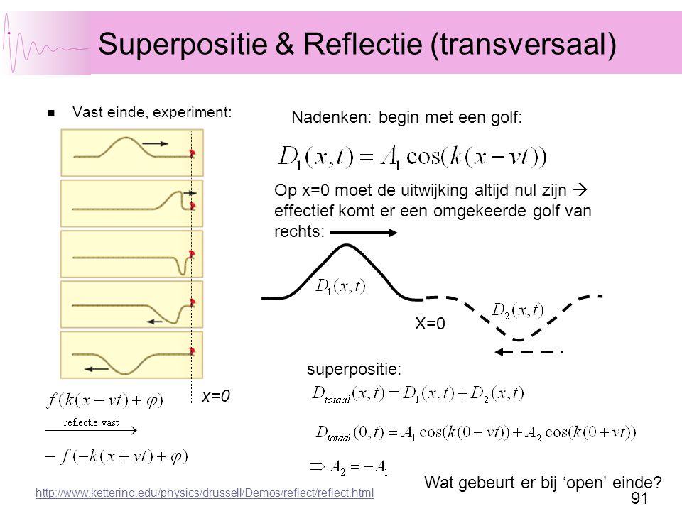 Superpositie & Reflectie (transversaal)