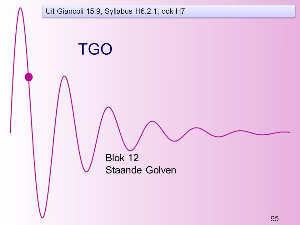 TGO Blok 12 Staande Golven Uit Giancoli 15.9, Syllabus H6.2.1, ook H7