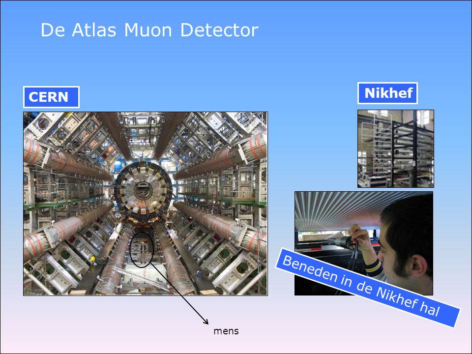 De Atlas Muon Detector Nikhef CERN Beneden in de Nikhef hal mens