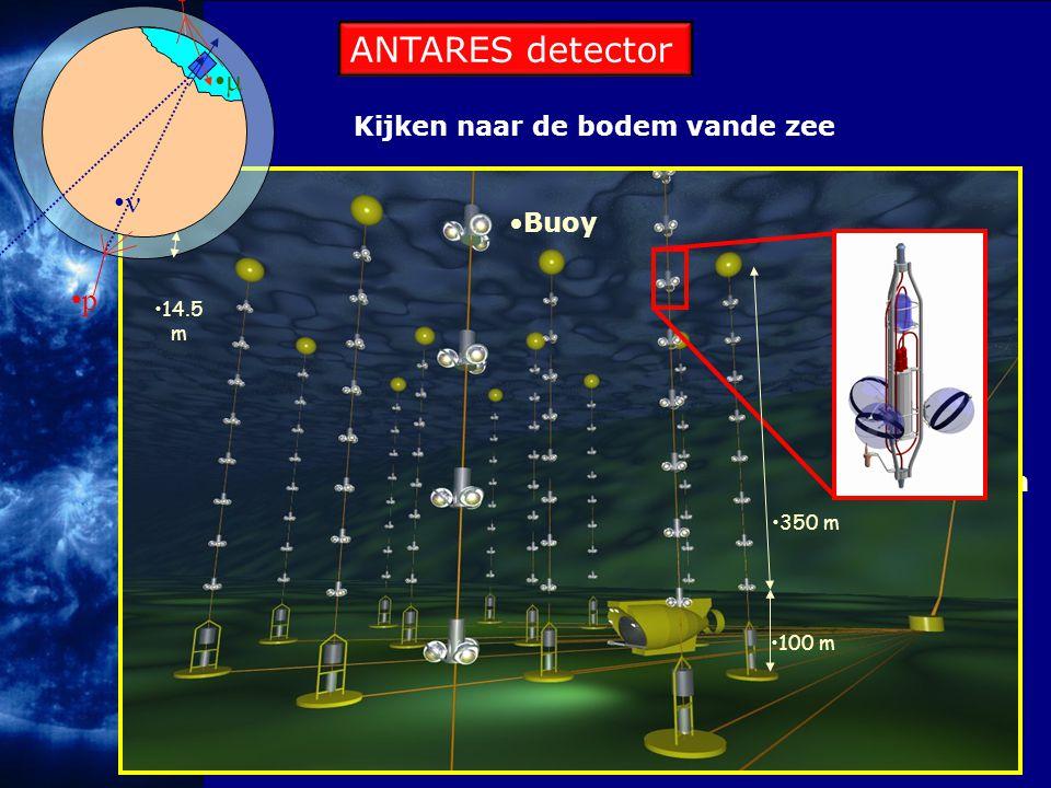 ANTARES detector p   Kijken naar de bodem vande zee Buoy