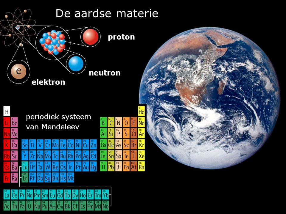 De aardse materie proton neutron elektron periodiek systeem