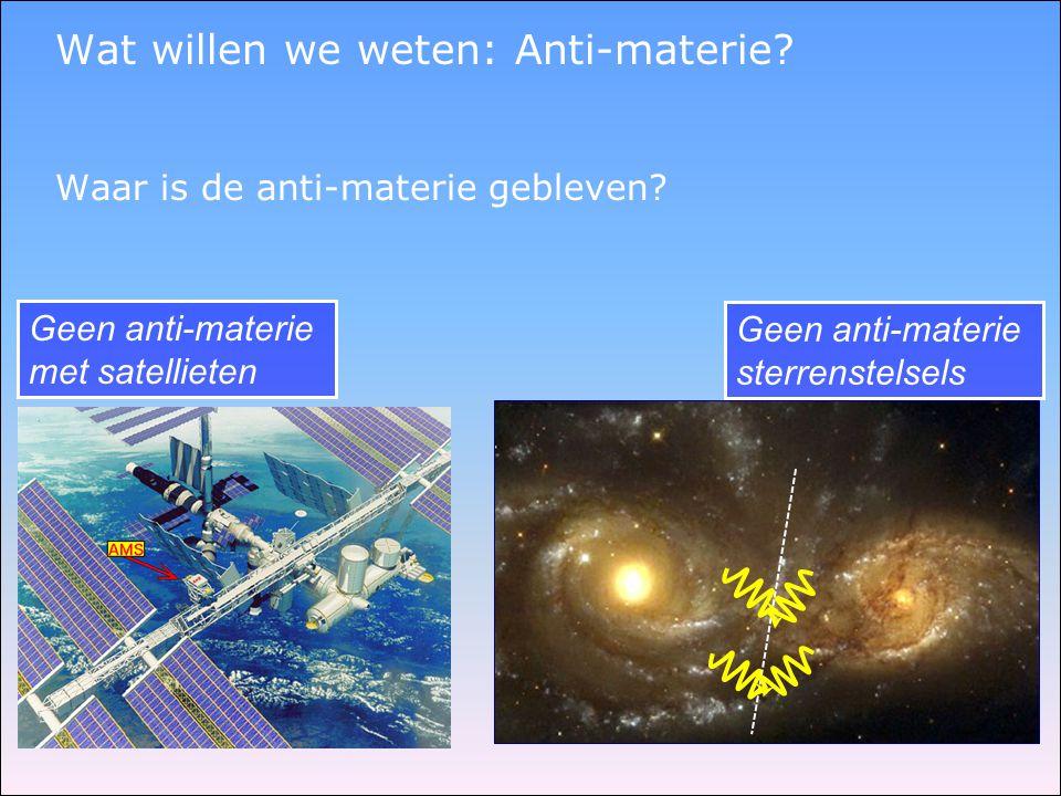 Wat willen we weten: Anti-materie