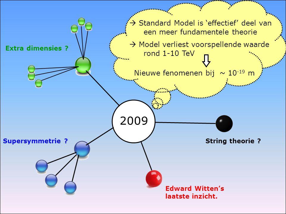 Supersymmetrie Extra dimensies Edward Witten's laatste inzicht. String theorie