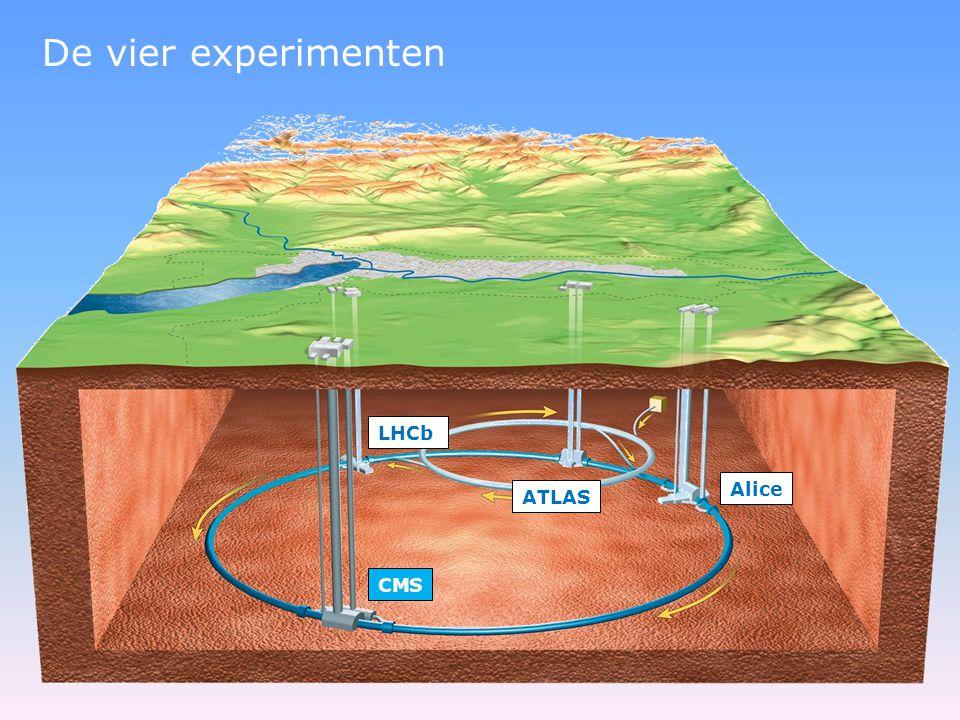 De vier experimenten LHCb Alice ATLAS CMS