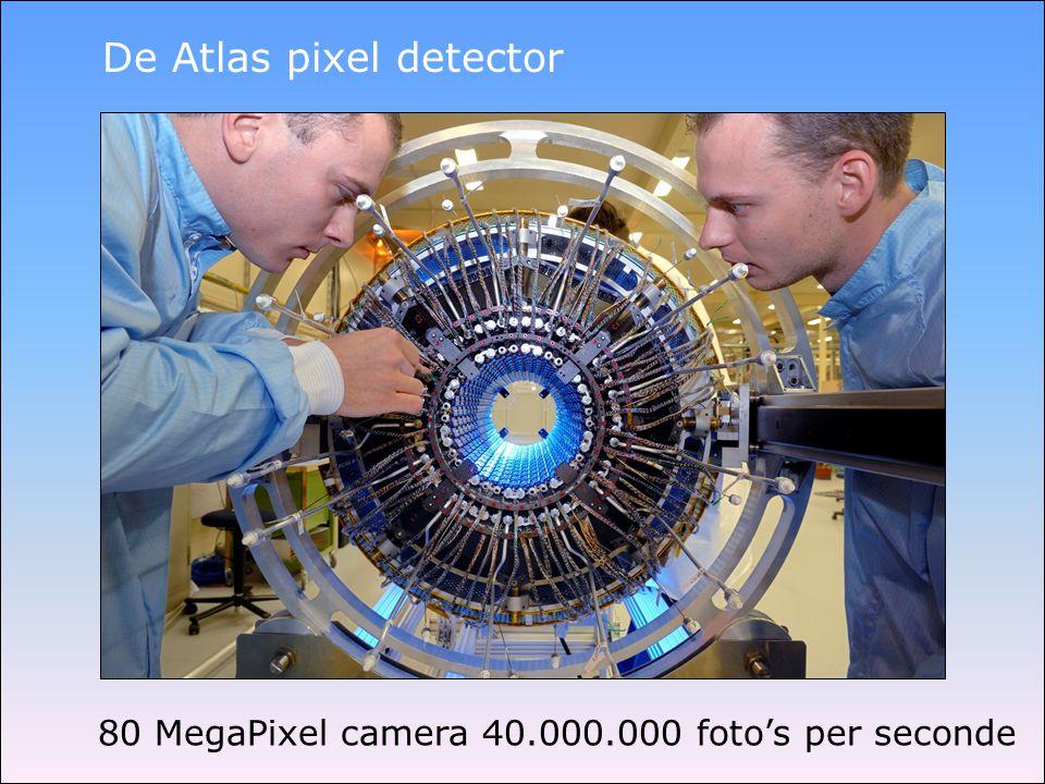 De Atlas pixel detector