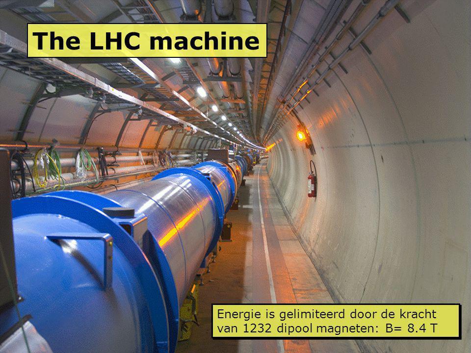 The LHC machine Korter. Council update (vragen ) TODAY.