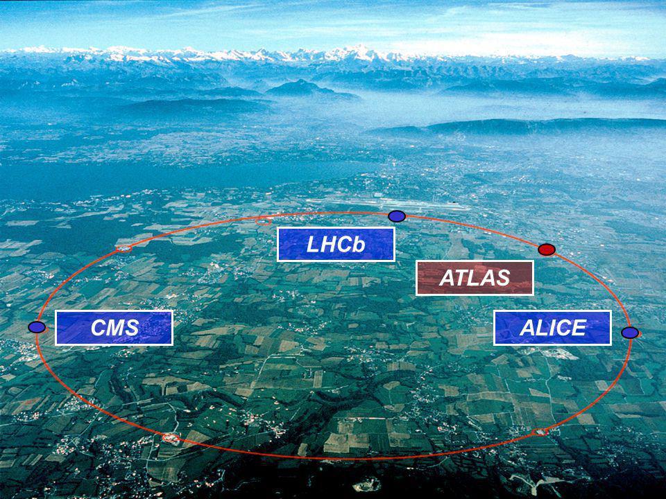 LHCb ATLAS CMS ALICE