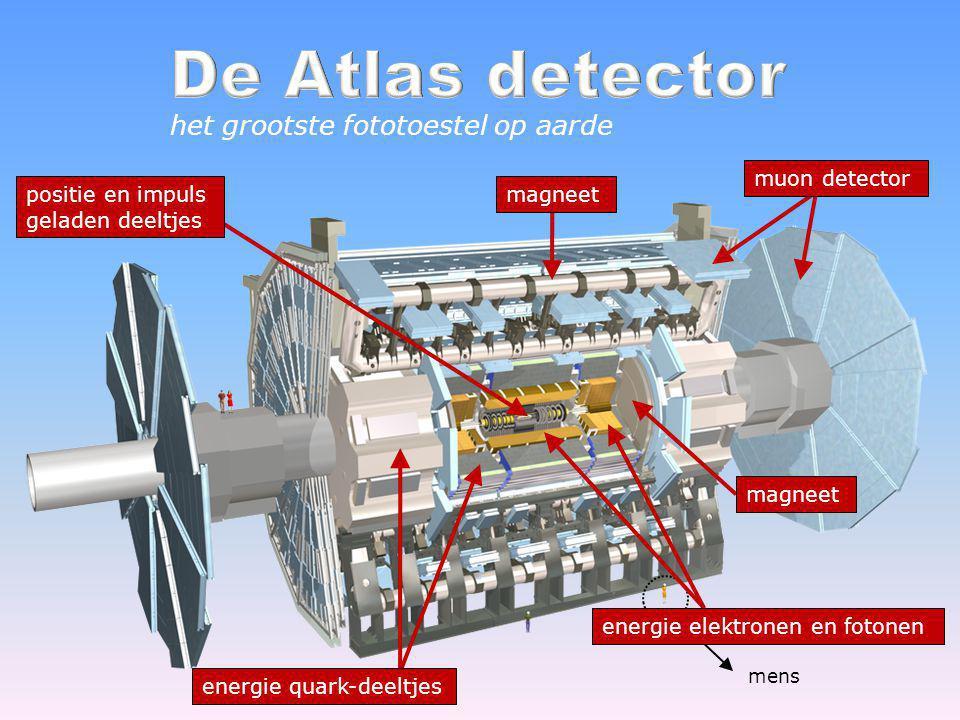 De Atlas detector het grootste fototoestel op aarde