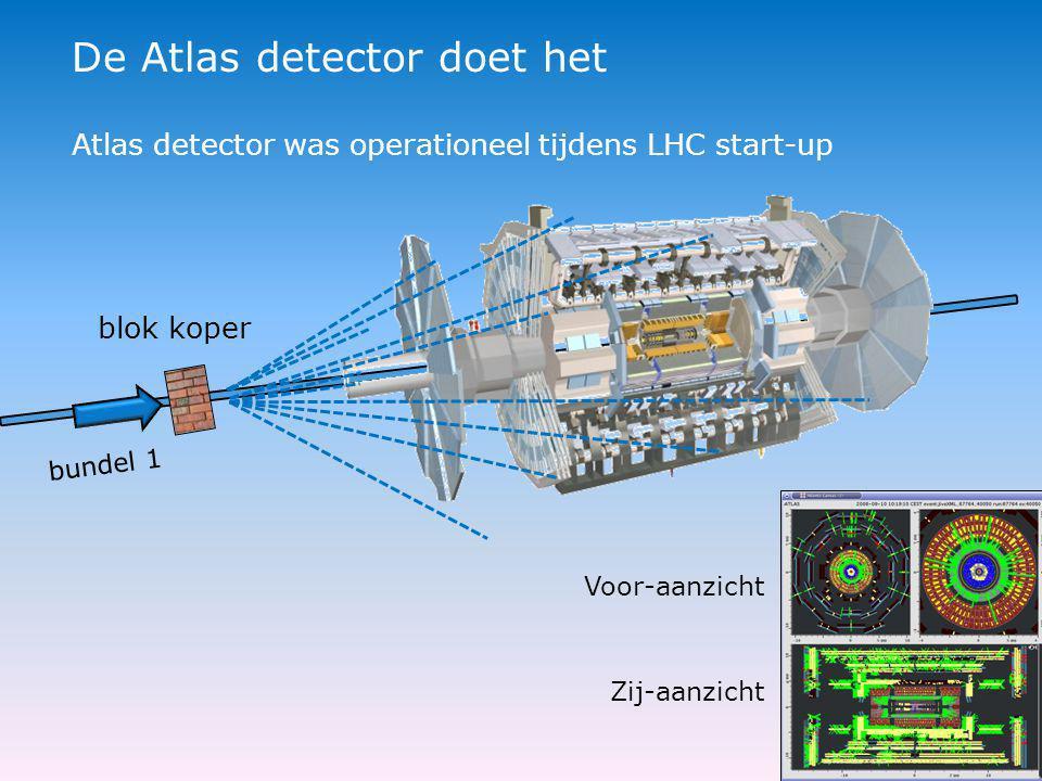 De Atlas detector doet het