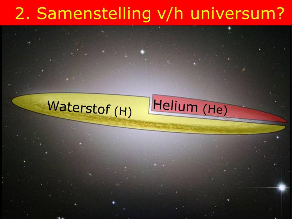 2. Samenstelling v/h universum
