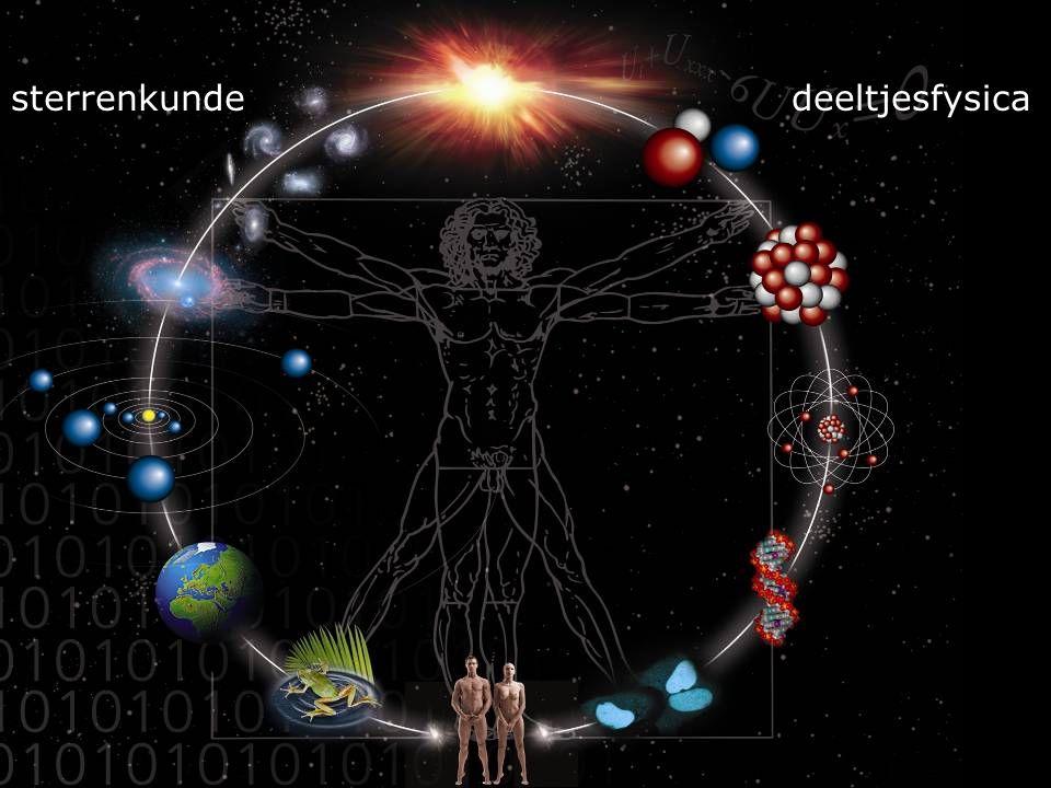 sterrenkunde deeltjesfysica