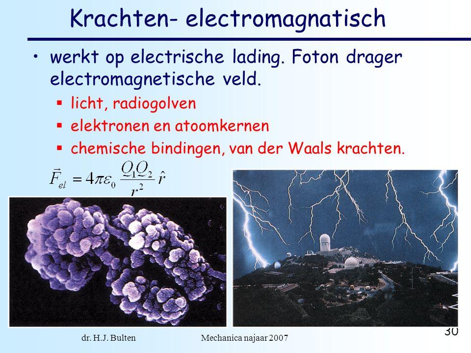 Krachten- electromagnatisch