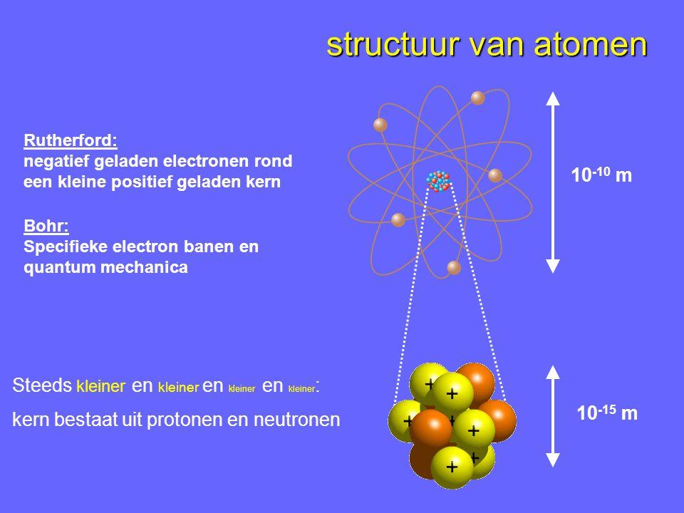 structuur van atomen 10-10 m