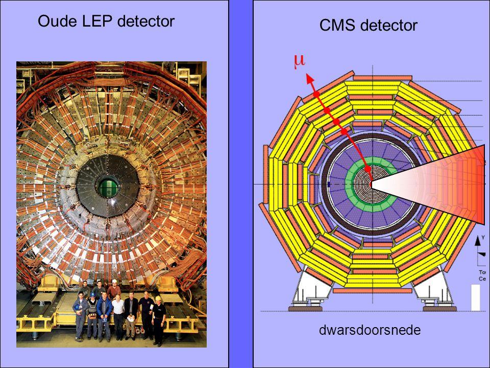Oude LEP detector CMS detector dwarsdoorsnede
