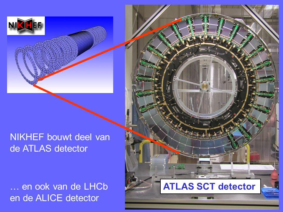 NIKHEF bouwt deel van de ATLAS detector