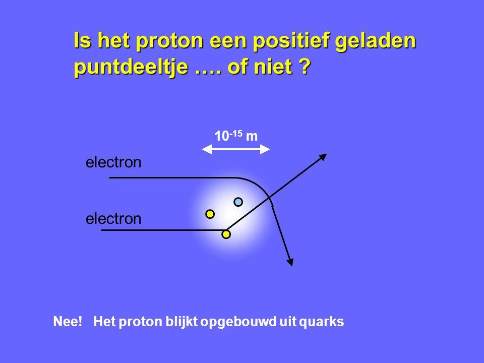 Is het proton een positief geladen puntdeeltje …. of niet