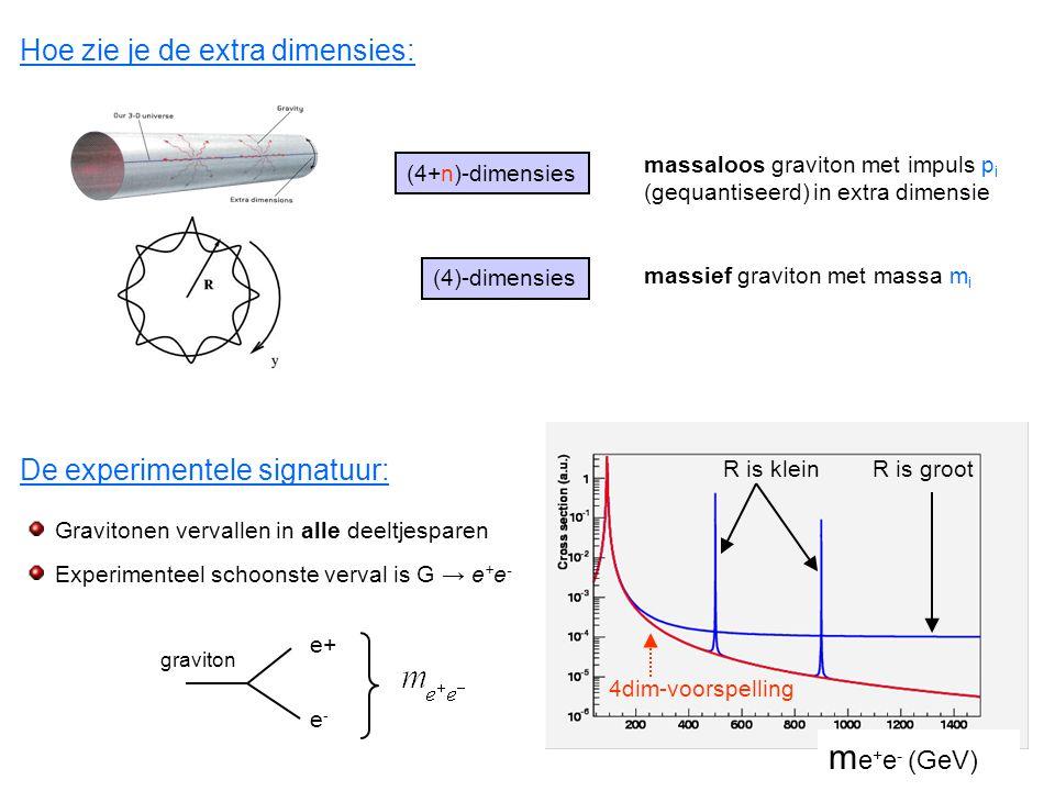 me+e- (GeV) Hoe zie je de extra dimensies: De experimentele signatuur: